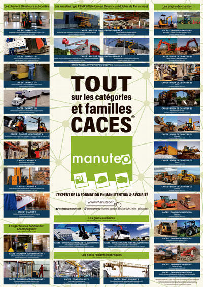 Poster catégories et familles de CACES